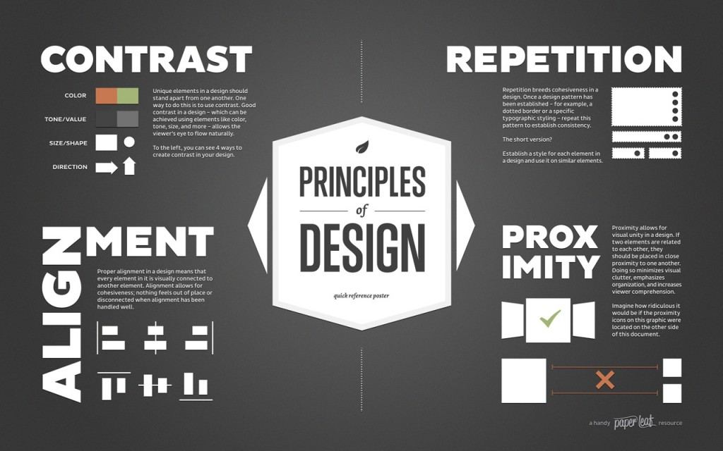 Principals of Design